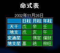 HD-DVDの命式