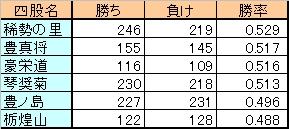 sumou_02.jpg