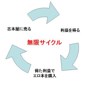 ero-cycle.PNG
